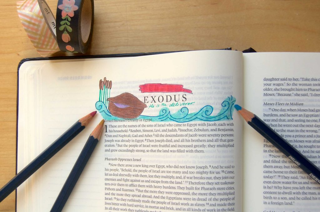 How I make book headers for my journaling Bible